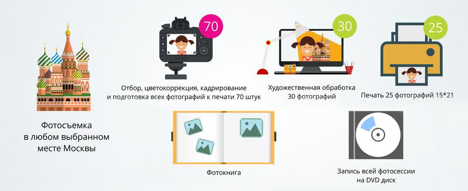 Фотосъемка VIP в любом выбранном месте Москвы